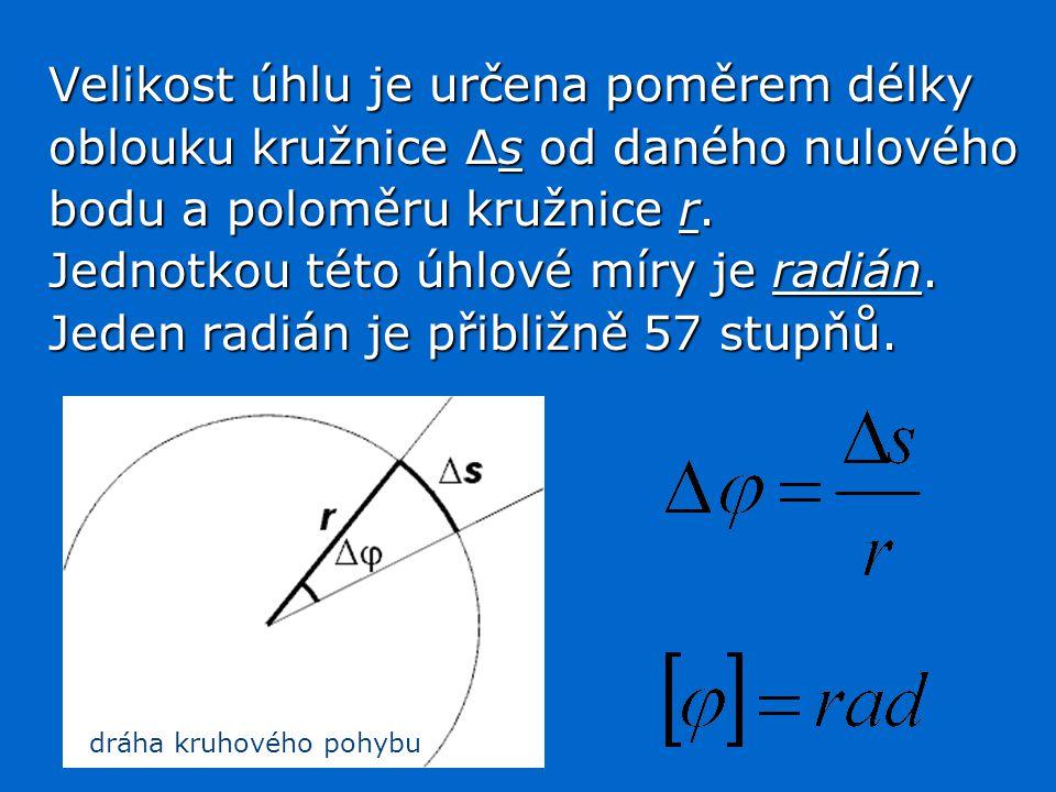 Velikost úhlu je určena poměrem délky oblouku kružnice Δs od daného nulového bodu a poloměru kružnice r.