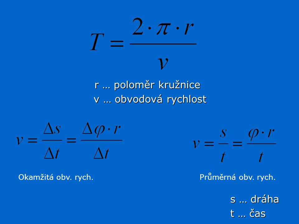 r … poloměr kružnice v … obvodová rychlost v … obvodová rychlost s … dráha t … čas t … čas Okamžitá obv.