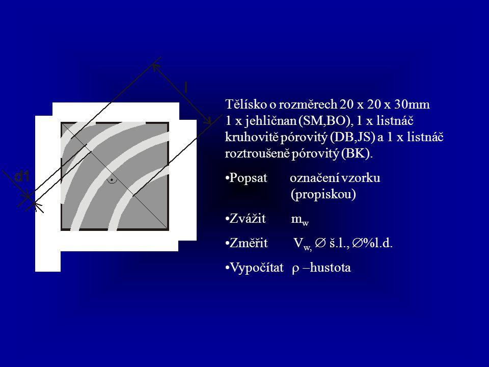 Materiál a Metodika Výpočty  ŠL =  l / d ( mm )  LD = (  dx /  l ) * 100 (  ) kde :  l – součet letokruhů d – počet letokruhů 100 (  )  dx – součet letního dřeva Materiál:1 x výřez (jehličnan) 1 x výřez (listnáč kruhovitě pórovitý) ČSN 49 0102 Skúšky vlastností rastlého dreva.