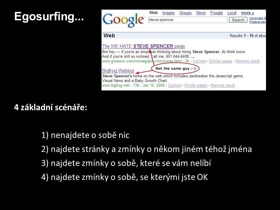 Egosurfing...