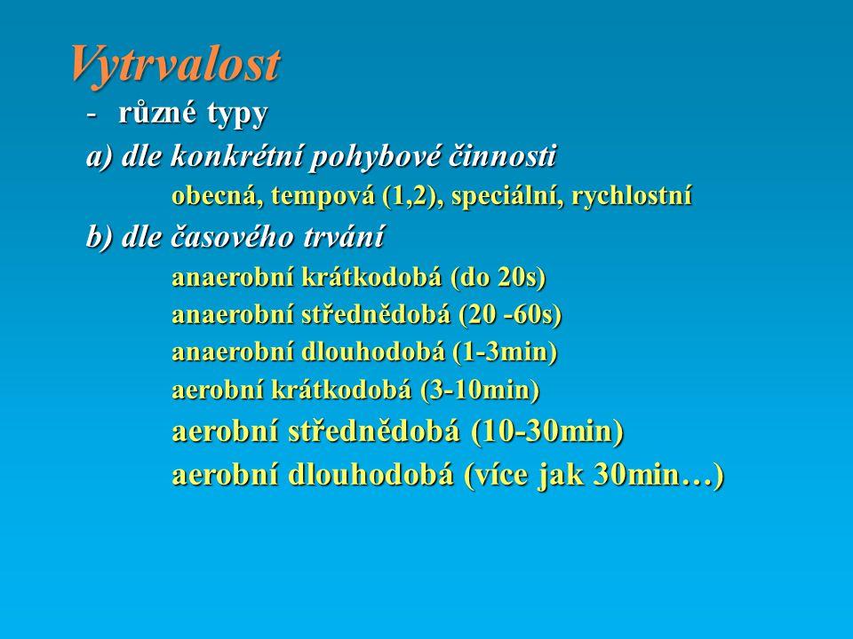 Vytrvalost -různé typy a) dle konkrétní pohybové činnosti obecná, tempová (1,2), speciální, rychlostní b) dle časového trvání anaerobní krátkodobá (do 20s) anaerobní střednědobá (20 -60s) anaerobní dlouhodobá (1-3min) aerobní krátkodobá (3-10min) aerobní střednědobá (10-30min) aerobní dlouhodobá (více jak 30min…)