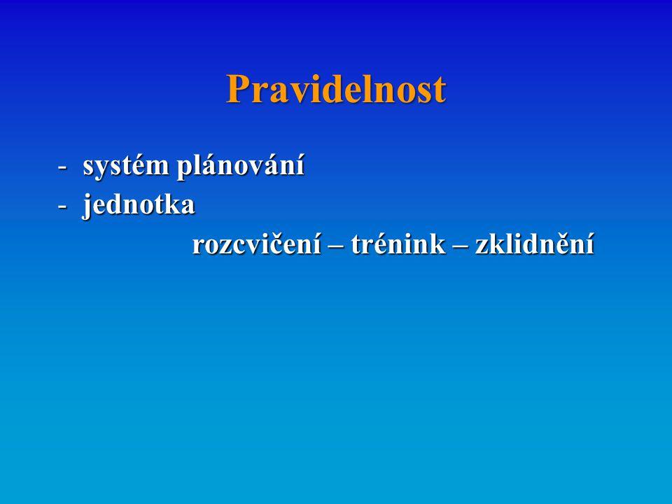 Pravidelnost -systém plánování -jednotka rozcvičení – trénink – zklidnění