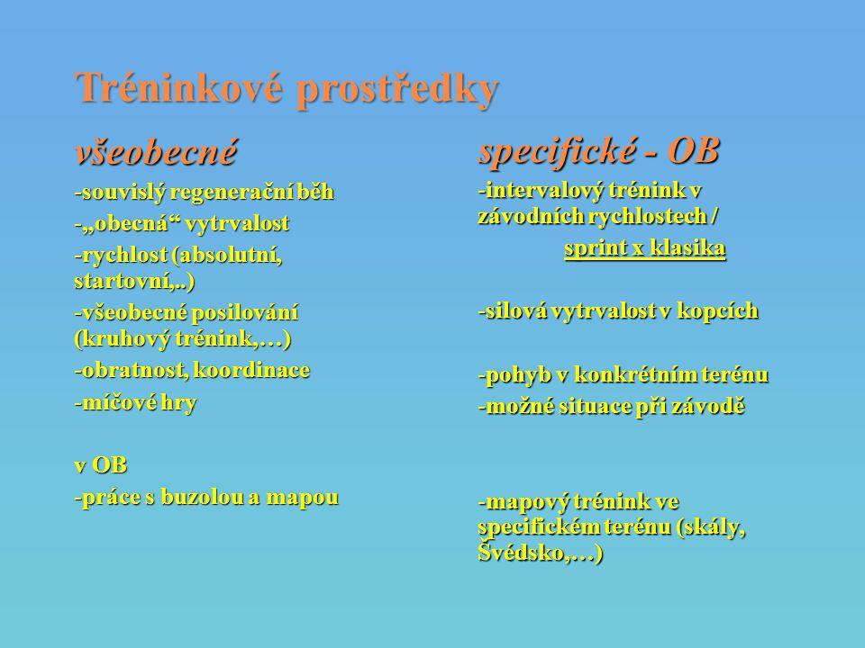 """Tréninkové prostředky všeobecné -souvislý regenerační běh -""""obecná vytrvalost -rychlost (absolutní, startovní,..) -všeobecné posilování (kruhový trénink,…) -obratnost, koordinace -míčové hry v OB -práce s buzolou a mapou specifické - OB -intervalový trénink v závodních rychlostech / sprint x klasika -silová vytrvalost v kopcích -pohyb v konkrétním terénu -možné situace při závodě -mapový trénink ve specifickém terénu (skály, Švédsko,…)"""