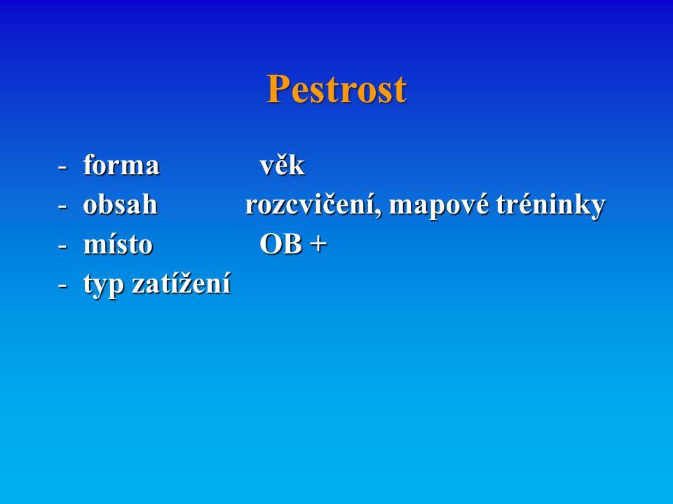 Pestrost -formavěk -obsah rozcvičení, mapové tréninky -místoOB + -typ zatížení
