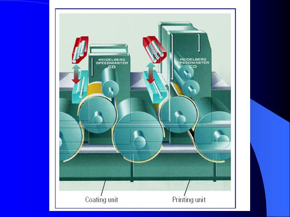Kapalné pojivo: monomery, prepolymery a fotoiniciátory monomery prepolymery fotoiniciátory Fotoiniciátory se po absorpci UV záření rozpadnou na radiká