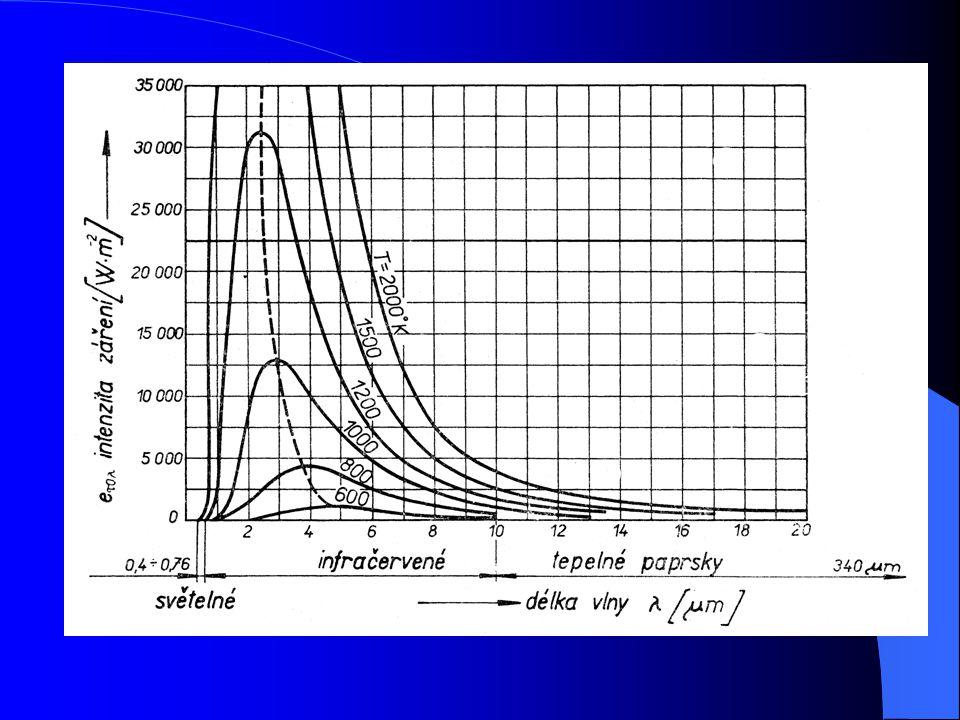 Tepelné zdroje záření Záření absolutně černého tělesa Planckův vyzařovací zákon [ ] = nm, [ T ] = K c 1 = 3,7 415. 10 -16 Jm 2 s -1, c 2 = 1,4 388.10