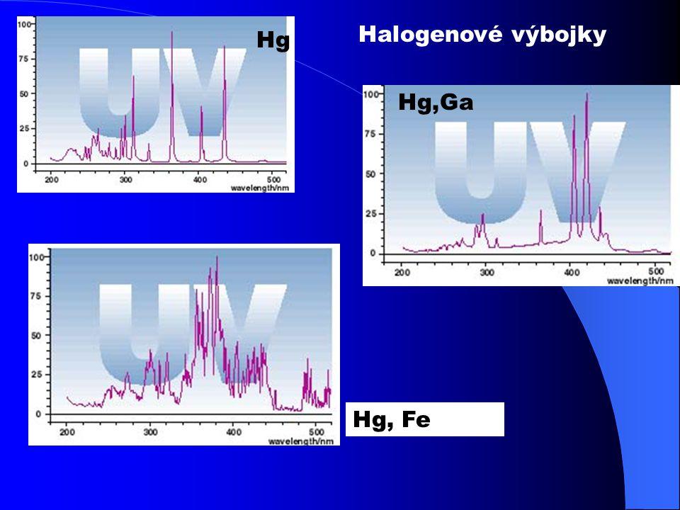 Střednětlaké Hg výbojky  povrchová teplota lampy asi 900 °C  jen 22 % energie využitelné, zbývající je teplo  nutnost chlazení lamp, reflektoru i s