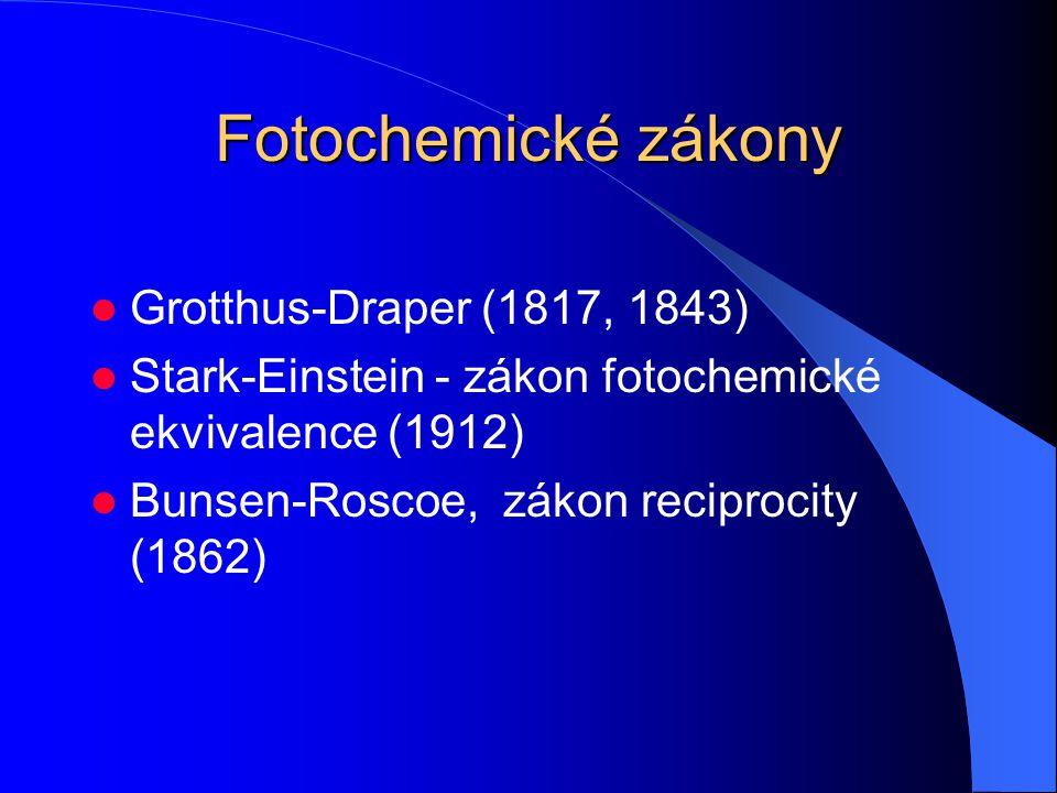 Fotoiniciátory a fotochemické procesy