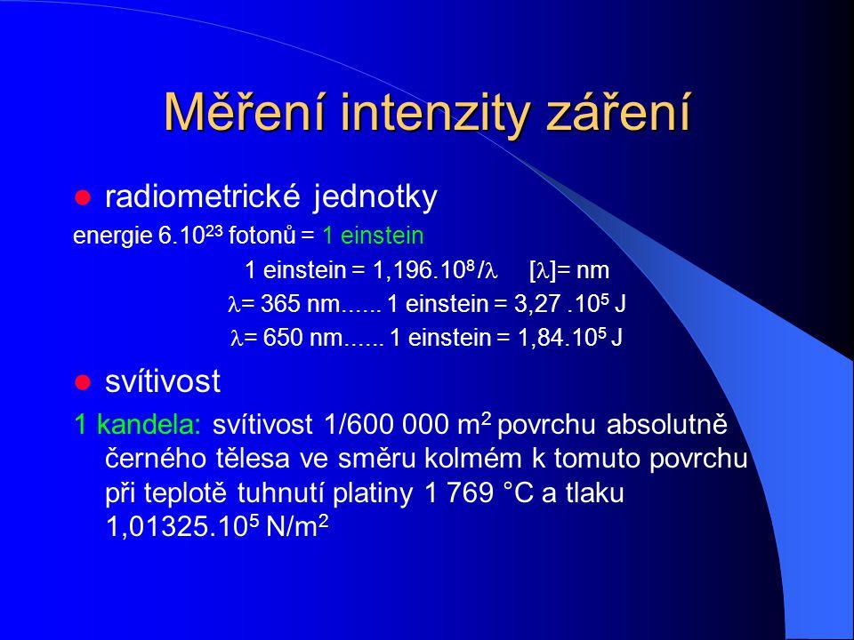 Odchylky od zákona reciprocity ~ I  t Schwartzschildův jev - účinek ~ I  t p při velmi nízkých intenzitách světla jsou třeba expoziční doby větší ne