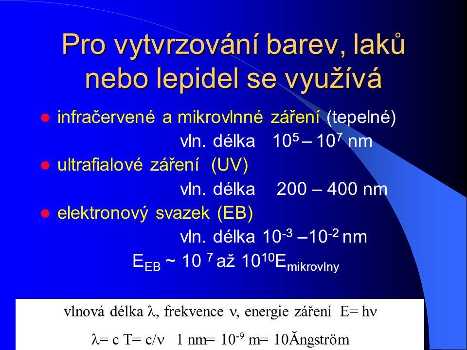 Spotřeba energie na vytvrzení tiskový lak/ tisková barvaenergierelat.energie UV přetiskový lak0,046 MJ/m 2 1 EB tisková barva2 UV tisková barva3,5 kon