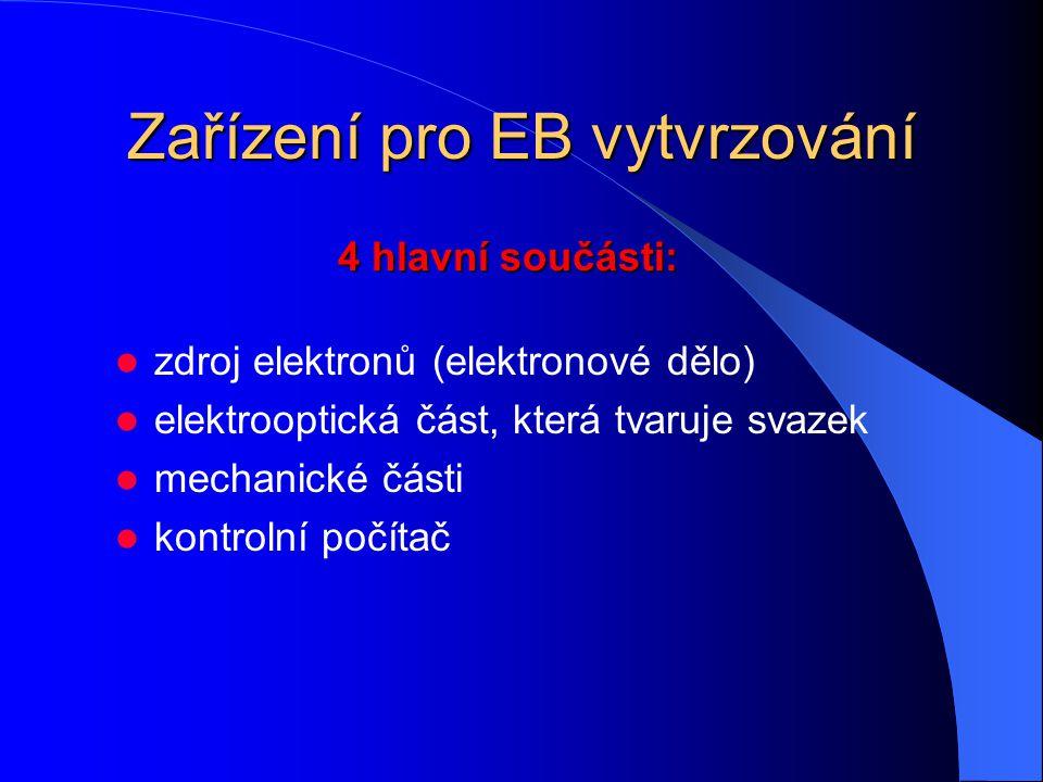 Je provoz zařízení pro UV/EB vytvrzování nákladný? spotřeba energie tepelné sušiče spotřebují 2x více energie za rok než UV zdroje atmosféra vytvrzová