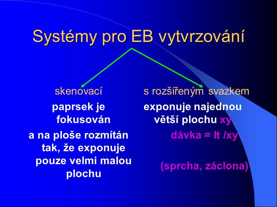 Zařízení pro EB vytvrzování zdroj elektronů (elektronové dělo) elektrooptická část, která tvaruje svazek mechanické části kontrolní počítač 4 hlavní s