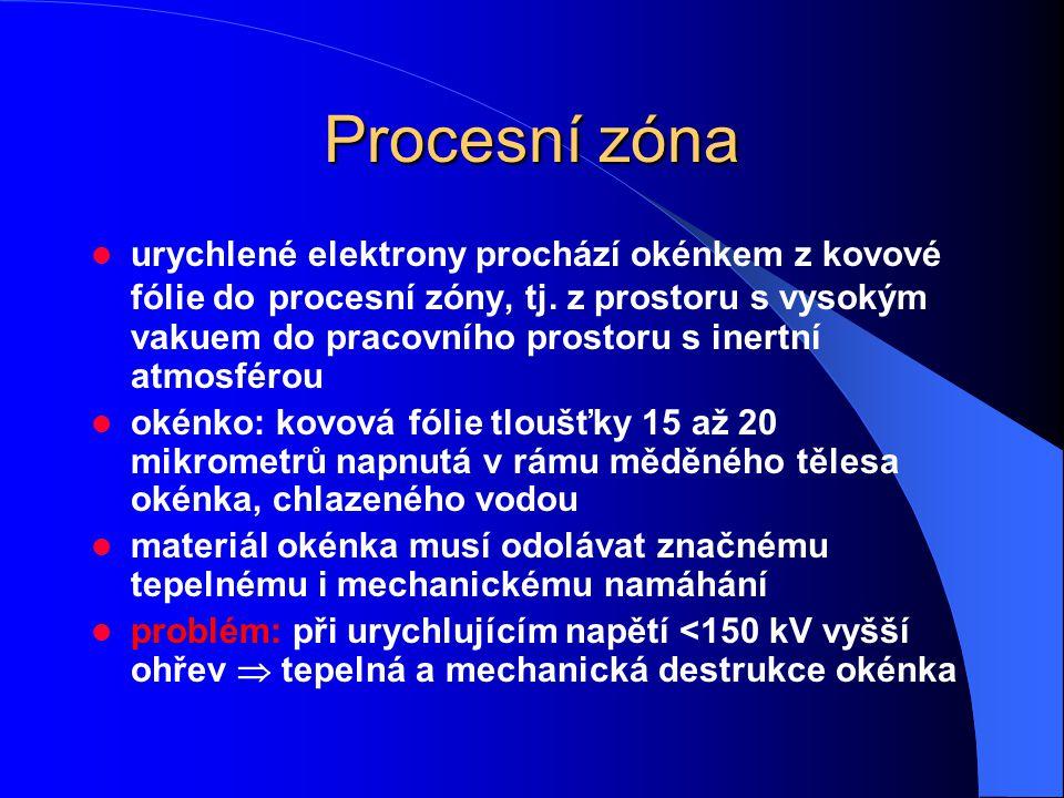 při urychlujícím napětí 80 kV je tedy vlnová délka  0,14 nm při urychlujícím napětí 80 kV je energie tohoto fotonu 100 000krát vyšší než energie foto