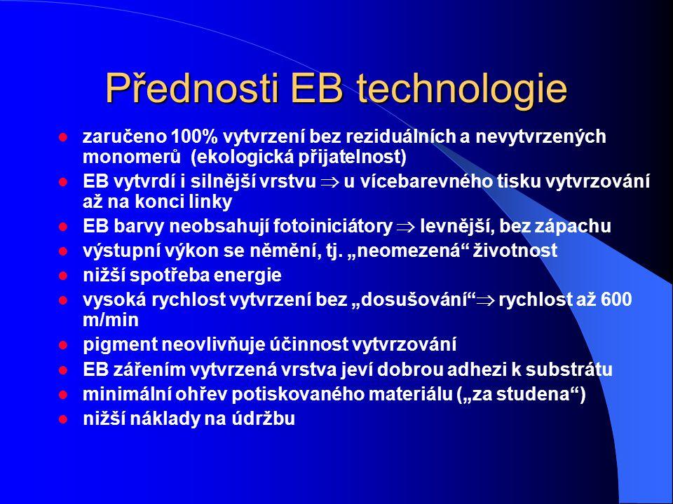 Schéma uspořádání zdroje urychlených elektronů EZ Cure f. ESI