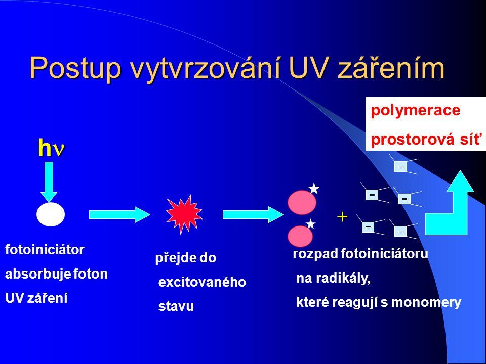 UV záření – aktinické záření UV C UV B UV A 100 nm 280 nm 315 nm 400 nm
