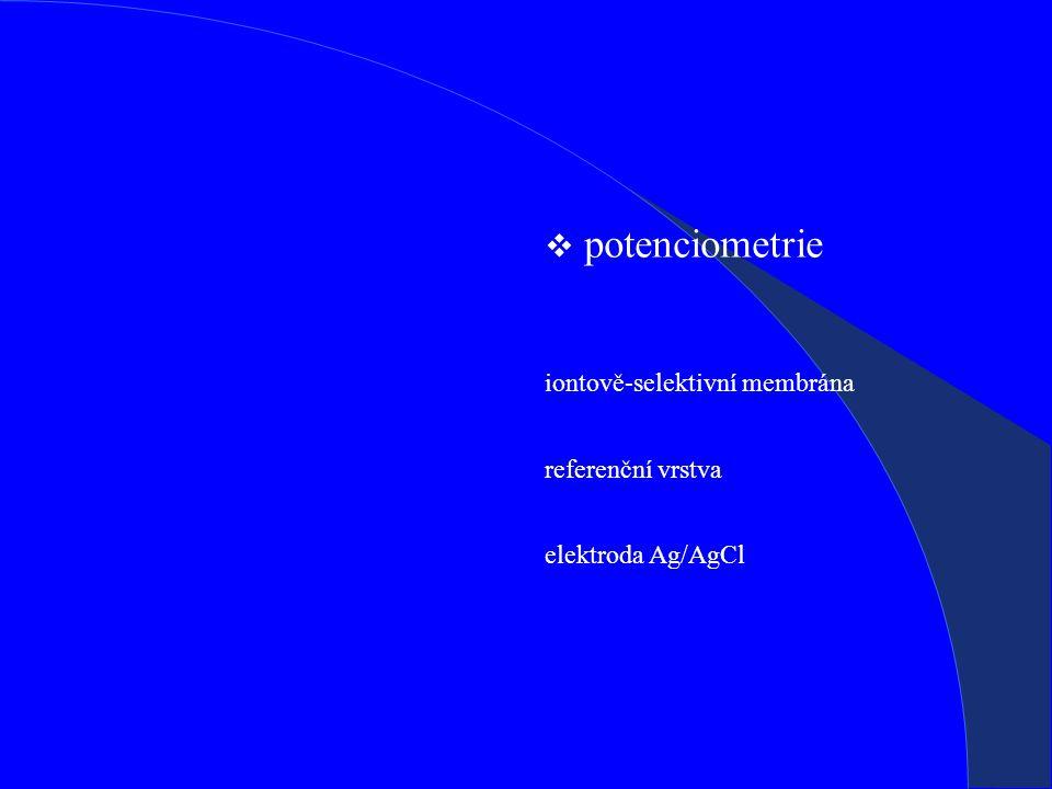  potenciometrie iontově-selektivní membrána referenční vrstva elektroda Ag/AgCl