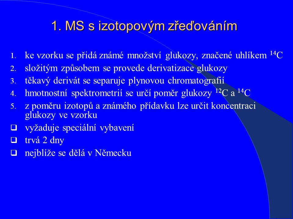 1.MS s izotopovým zřeďováním 1. ke vzorku se přidá známé množství glukozy, značené uhlíkem 14 C 2.