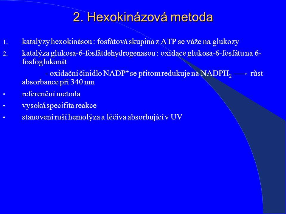 2.Hexokinázová metoda 1. katalýzy hexokinásou : fosfátová skupina z ATP se váže na glukozy 2.