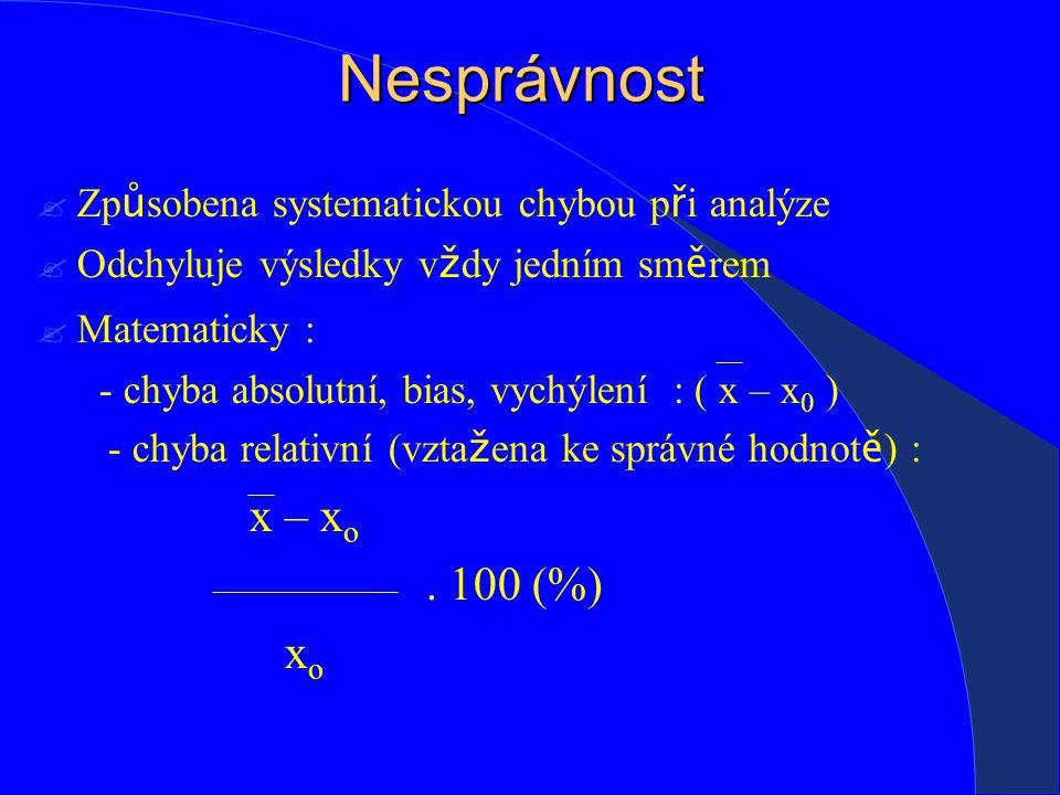 Nesprávnost  Zp ů sobena systematickou chybou p ř i analýze  Odchyluje výsledky v ž dy jedním sm ě rem  Matematicky : - chyba absolutní, bias, vychýlení : ( x – x 0 ) - chyba relativní (vzta ž ena ke správné hodnot ě ) : x – x o.