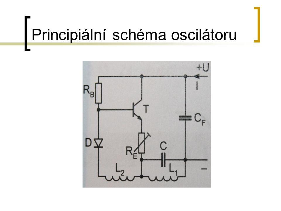 Principiální schéma oscilátoru