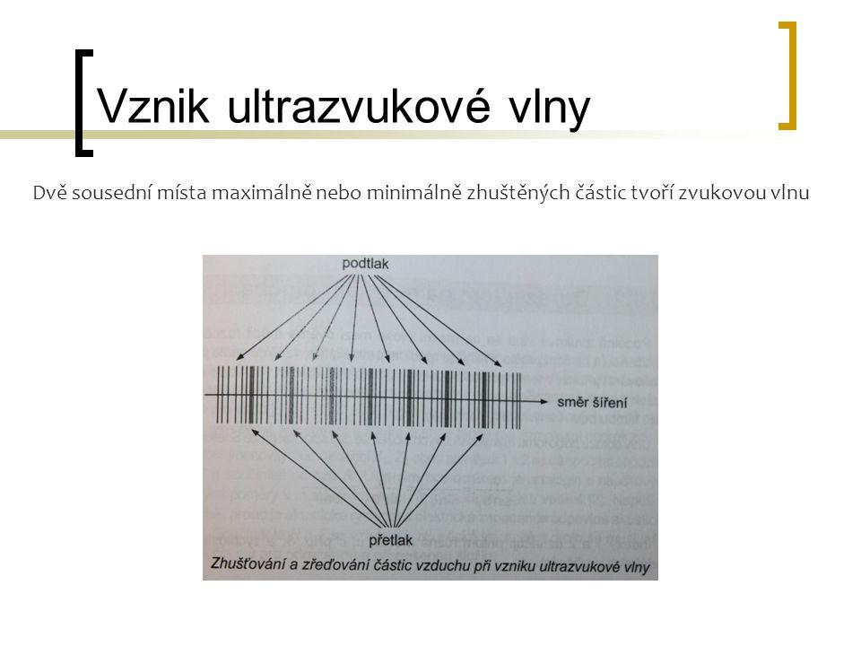 Vznik ultrazvukové vlny Dvě sousední místa maximálně nebo minimálně zhuštěných částic tvoří zvukovou vlnu