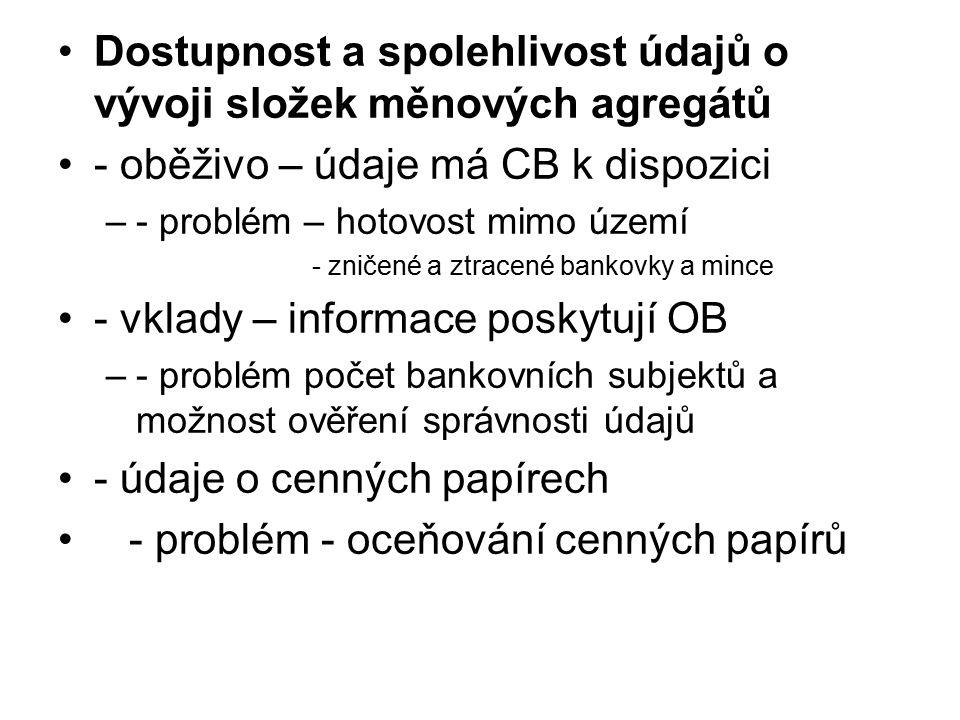Dostupnost a spolehlivost údajů o vývoji složek měnových agregátů - oběživo – údaje má CB k dispozici –- problém – hotovost mimo území - zničené a ztr