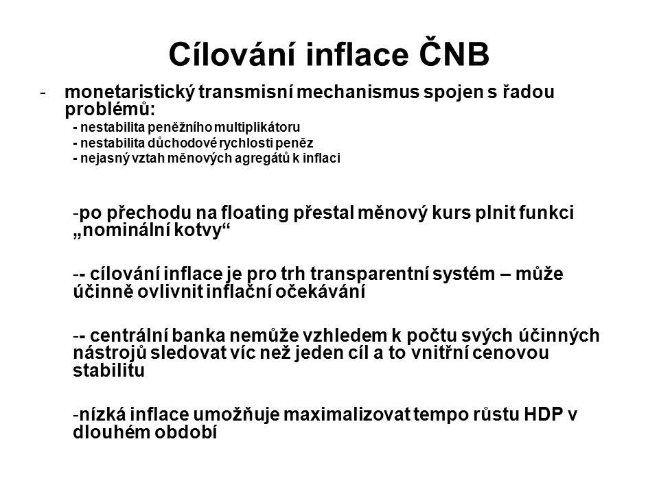 Cílování inflace ČNB -monetaristický transmisní mechanismus spojen s řadou problémů: - nestabilita peněžního multiplikátoru - nestabilita důchodové ry