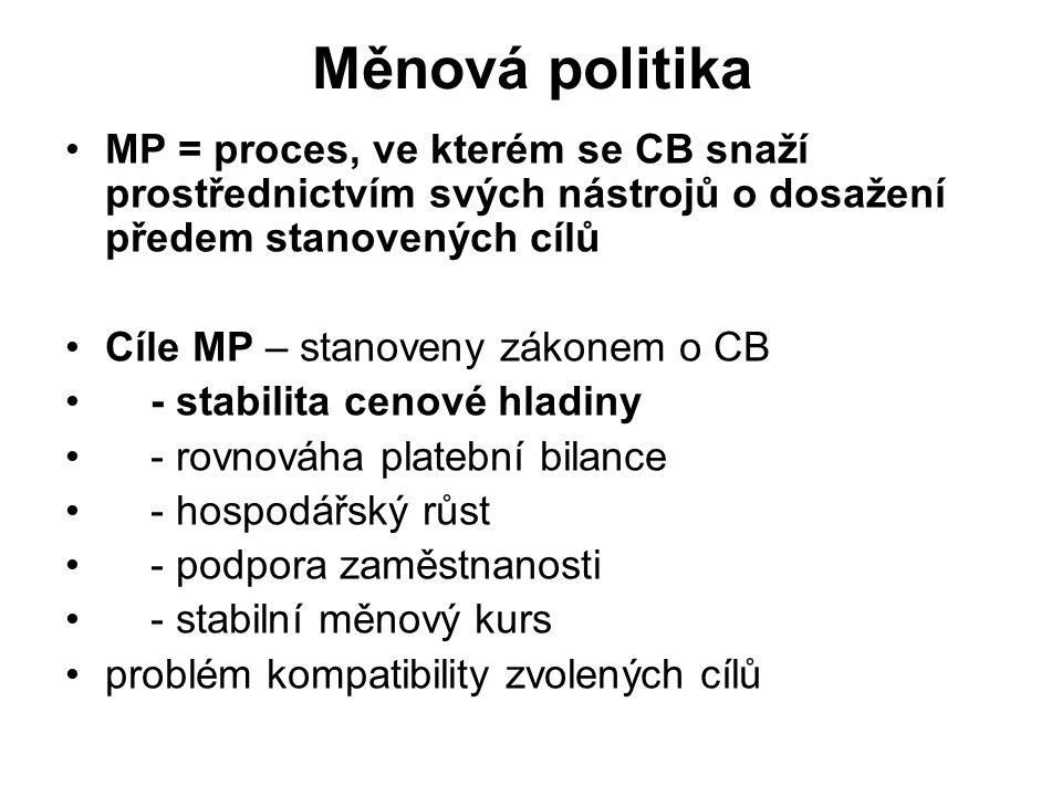 Měnová politika MP = proces, ve kterém se CB snaží prostřednictvím svých nástrojů o dosažení předem stanovených cílů Cíle MP – stanoveny zákonem o CB