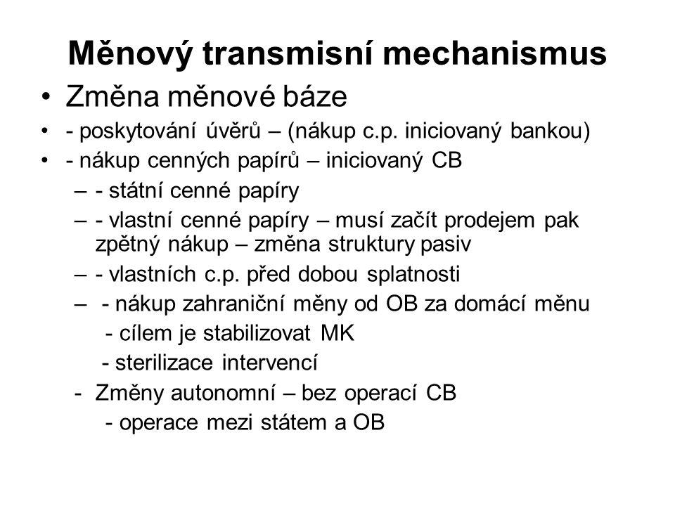 Měnový transmisní mechanismus Změna měnové báze - poskytování úvěrů – (nákup c.p. iniciovaný bankou) - nákup cenných papírů – iniciovaný CB –- státní
