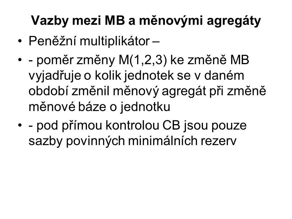 Vazby mezi MB a měnovými agregáty Peněžní multiplikátor – - poměr změny M(1,2,3) ke změně MB vyjadřuje o kolik jednotek se v daném období změnil měnov