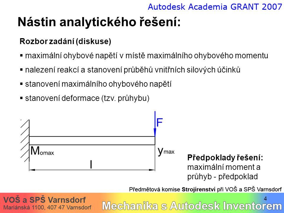 4 Nástin analytického řešení: Rozbor zadání (diskuse)  maximální ohybové napětí v místě maximálního ohybového momentu  nalezení reakcí a stanovení p