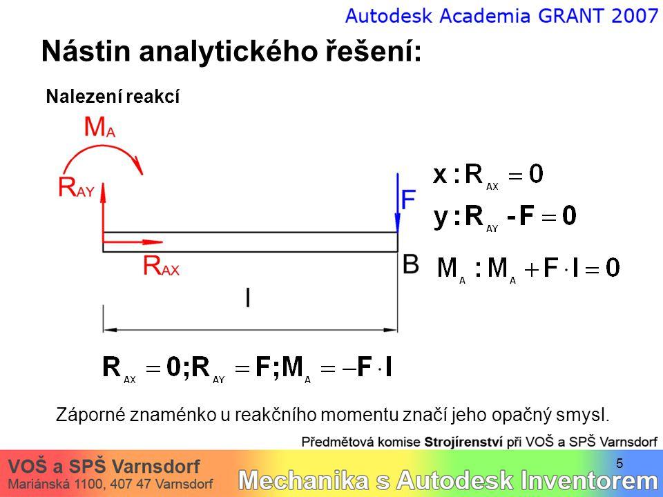 6 Nástin analytického řešení: Metoda řezu: nalezení N(x), T(x), M(x), jediný úsek