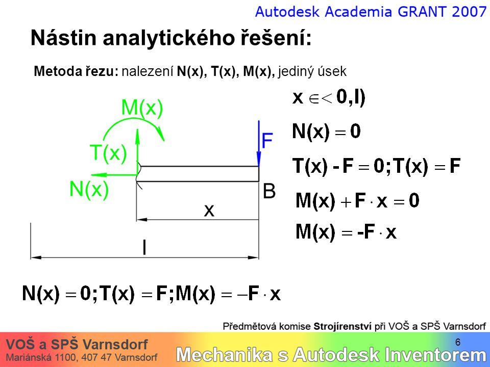 7 Nástin analytického řešení: Metoda řezu: nalezení N(x), T(x), M(x), jediný úsek