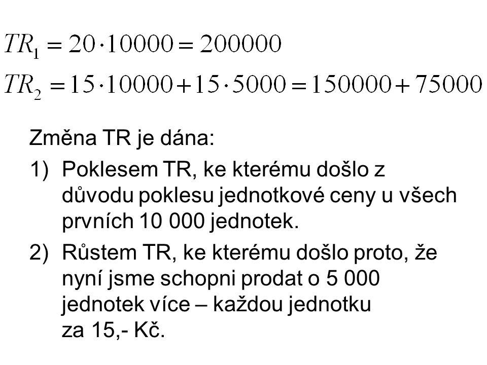 Změna TR je dána: 1)Poklesem TR, ke kterému došlo z důvodu poklesu jednotkové ceny u všech prvních 10 000 jednotek.
