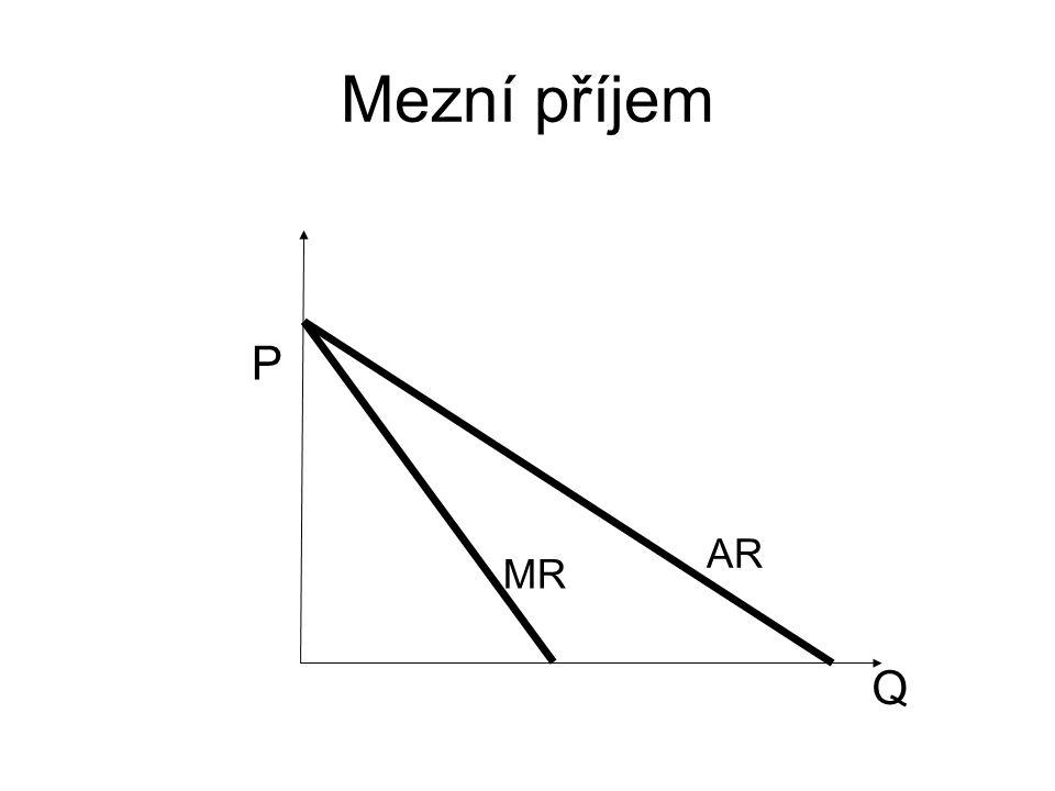 Mezní příjem Q P AR MR