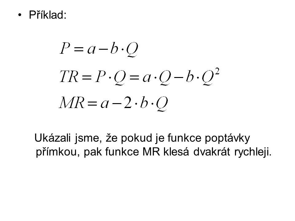 Příklad: Ukázali jsme, že pokud je funkce poptávky přímkou, pak funkce MR klesá dvakrát rychleji.
