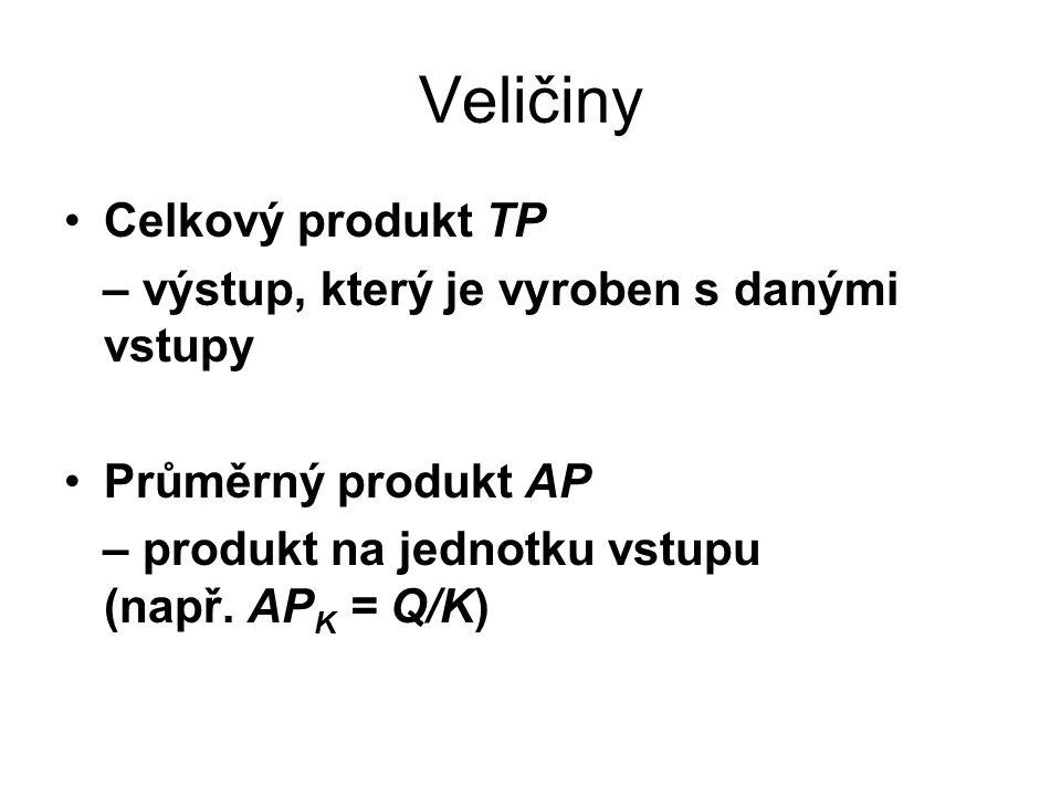 Veličiny Celkový produkt TP – výstup, který je vyroben s danými vstupy Průměrný produkt AP – produkt na jednotku vstupu (např.