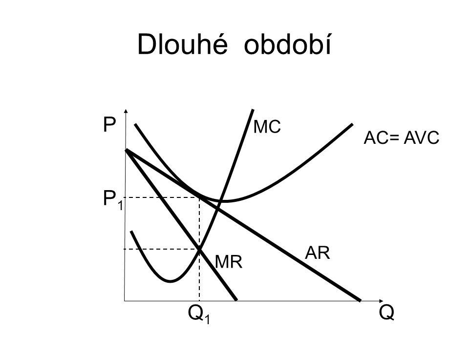 Dlouhé období Q P AR MR MC P1P1 Q1Q1 AC= AVC