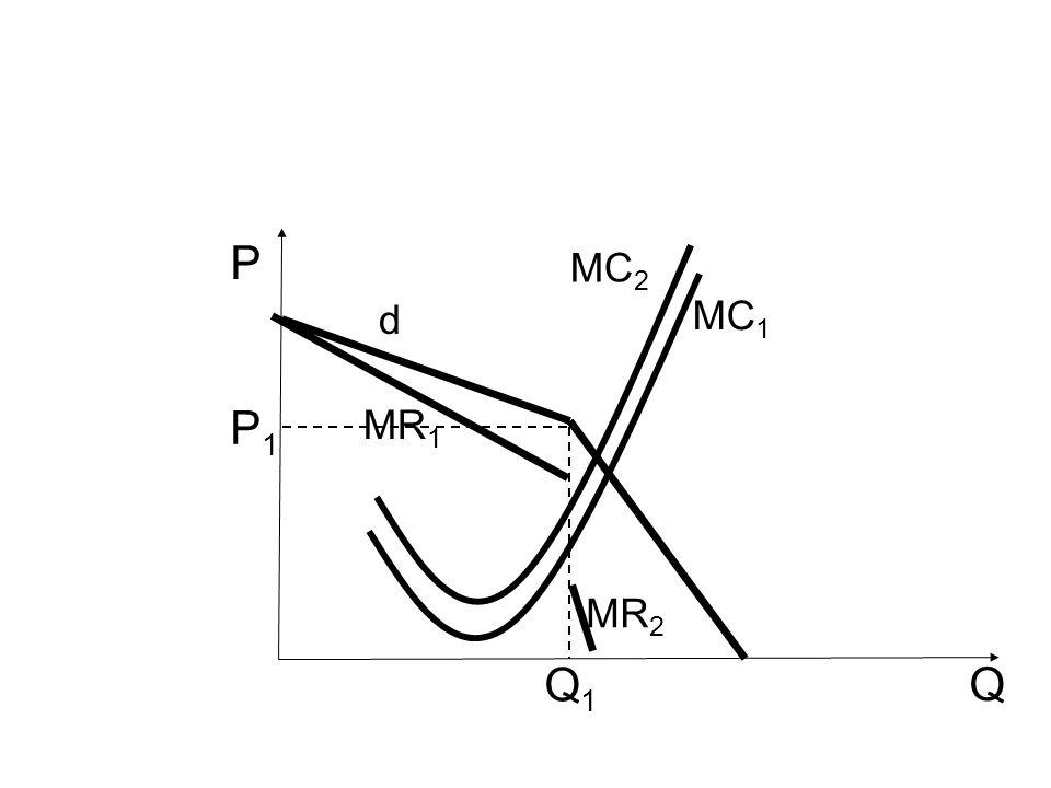 Q P d MR 1 MC 2 P1P1 Q1Q1 MR 2 MC 1