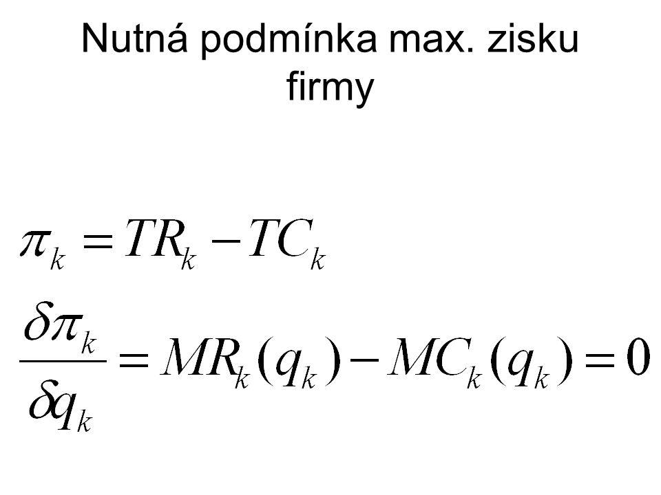 Nutná podmínka max. zisku firmy
