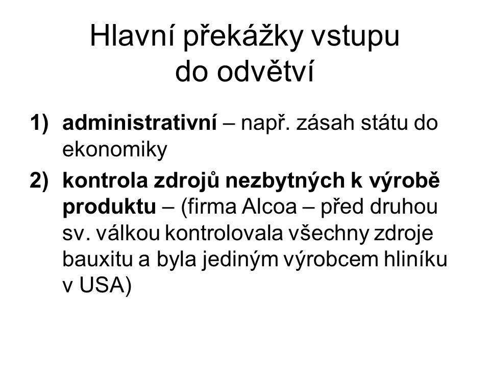 Hlavní překážky vstupu do odvětví 1)administrativní – např.