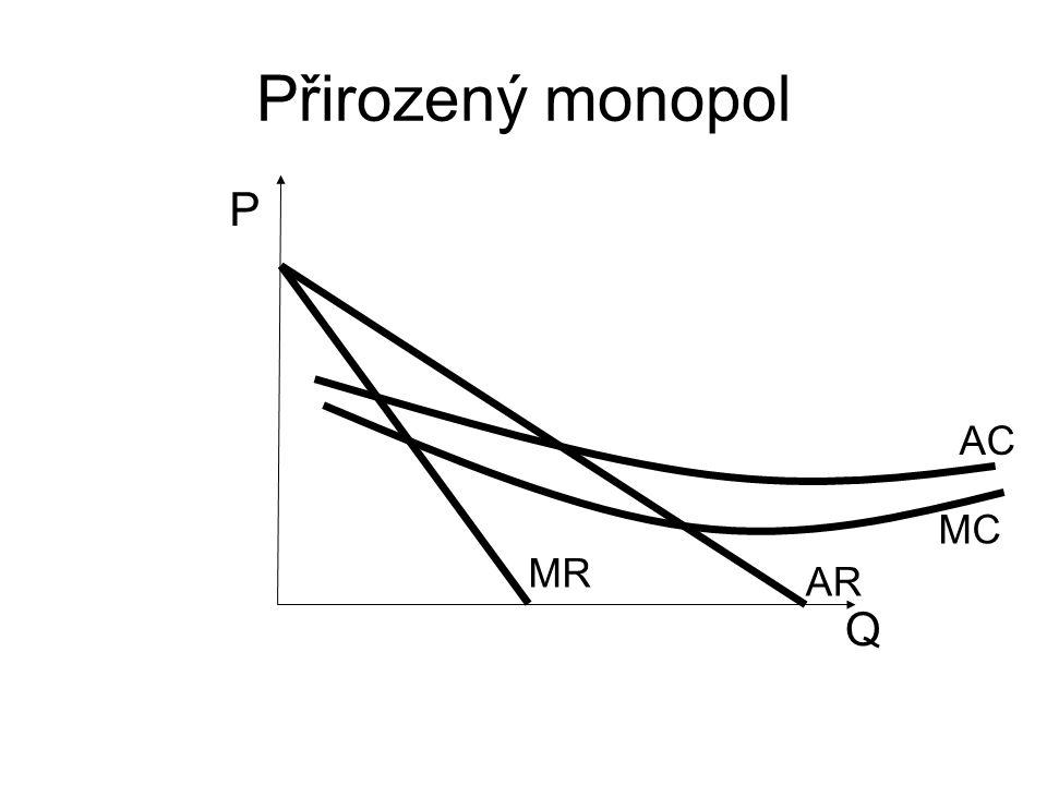 Q P AR MR MC AC Přirozený monopol