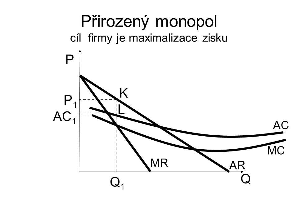 Q P AR MR MC AC Přirozený monopol cíl firmy je maximalizace zisku Q1Q1 P1P1 AC 1 K L