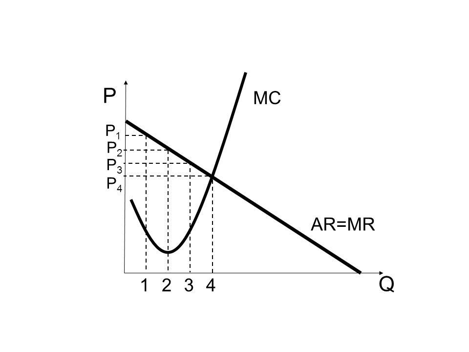 Q P AR=MR MC P1P1 4321 P2P2 P3P3 P4P4
