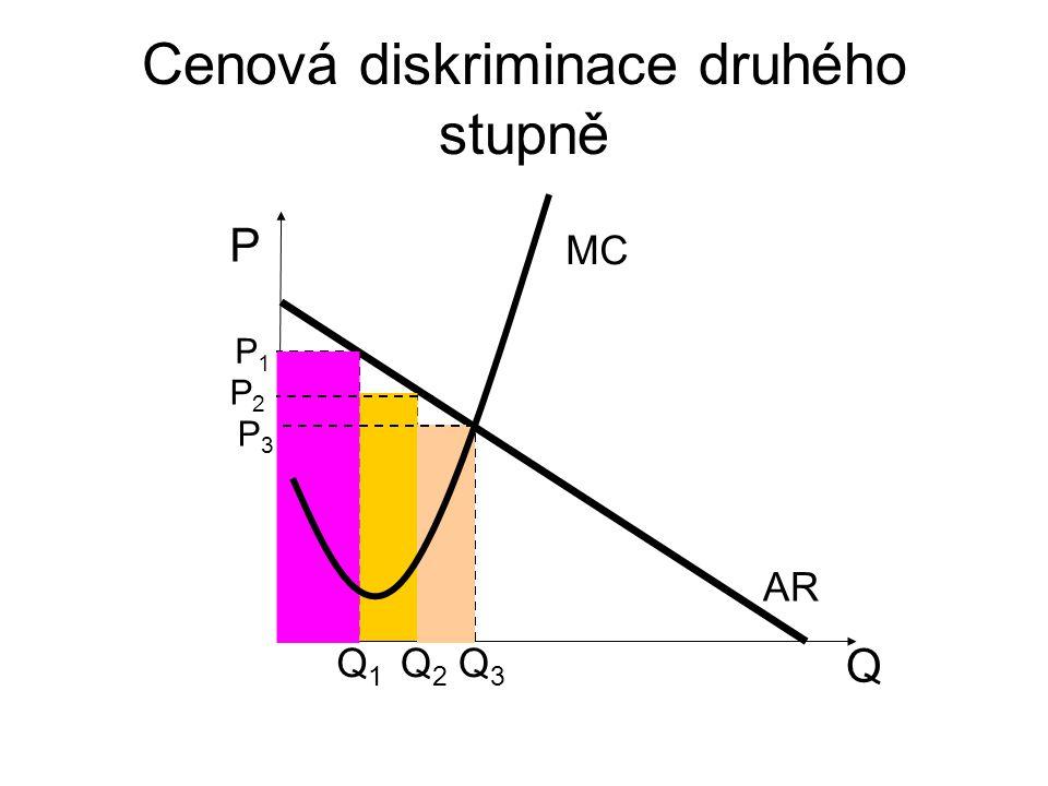 Cenová diskriminace druhého stupně Q P AR MC P1P1 Q1Q1 P2P2 P3P3 Q2Q2 Q3Q3