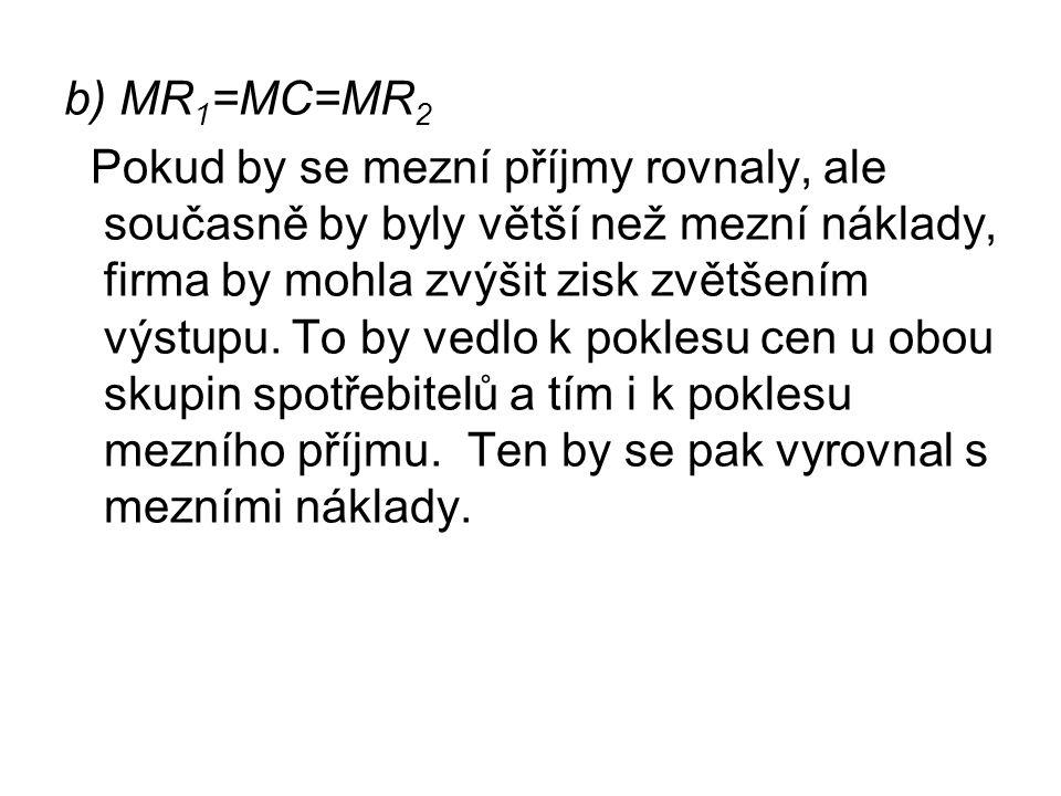 b) MR 1 =MC=MR 2 Pokud by se mezní příjmy rovnaly, ale současně by byly větší než mezní náklady, firma by mohla zvýšit zisk zvětšením výstupu.