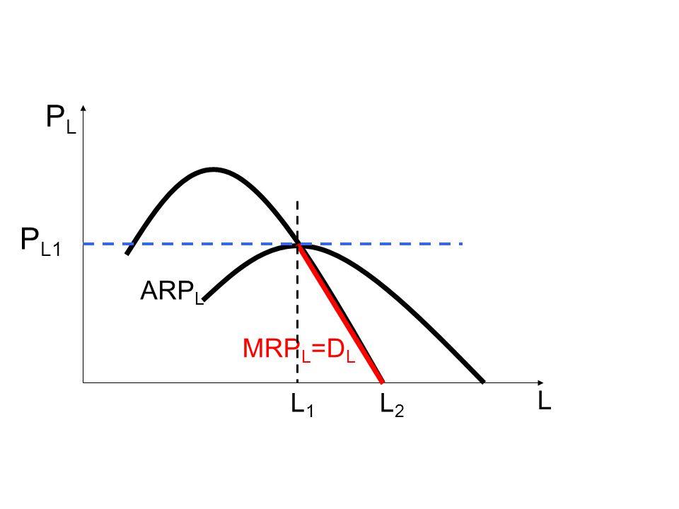 L PLPL MRP L =D L ARP L P L1 L2L2 L1L1