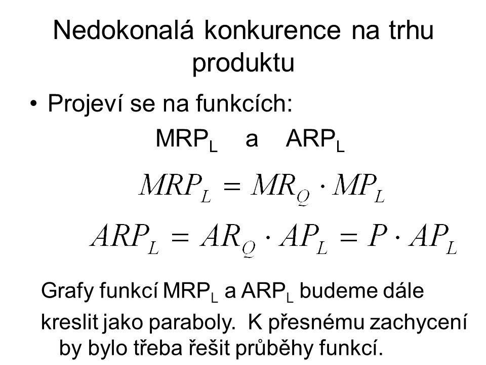 Nedokonalá konkurence na trhu produktu Projeví se na funkcích: MRP L a ARP L Grafy funkcí MRP L a ARP L budeme dále kreslit jako paraboly.
