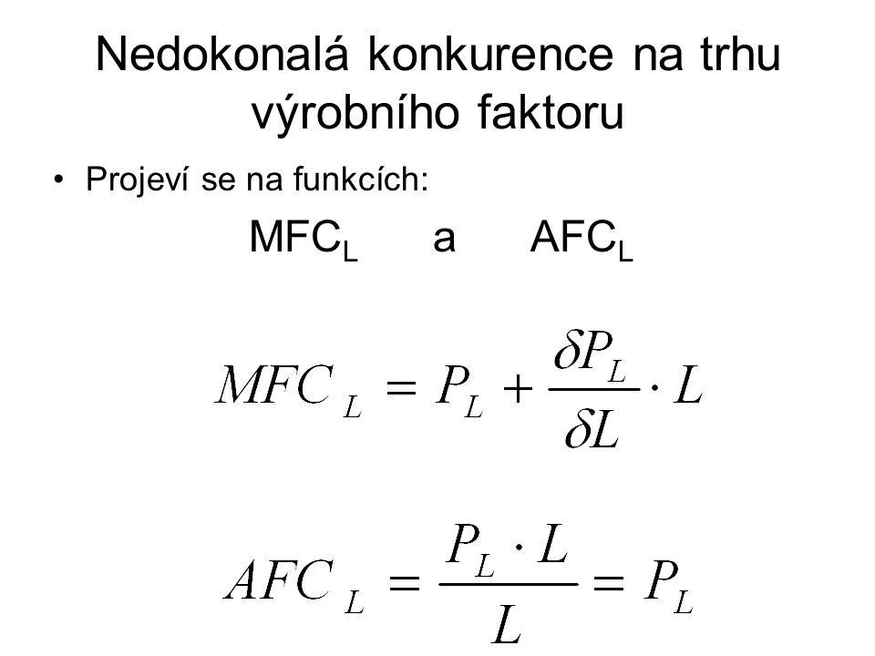Nedokonalá konkurence na trhu výrobního faktoru Projeví se na funkcích: MFC L a AFC L