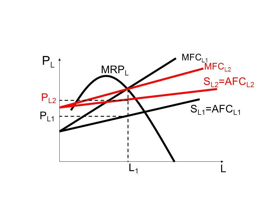 L PLPL P L2 S L1 =AFC L1 MFC L1 P L1 L1L1 S L2 =AFC L2 MFC L2 MRP L
